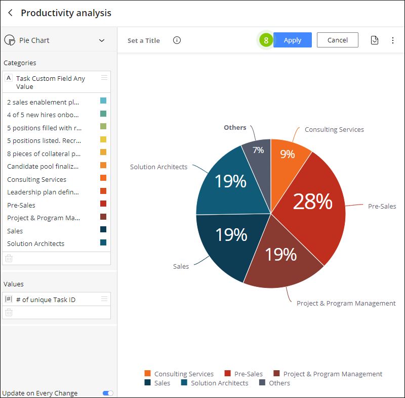 Wrike_Analyze_-_Pie_Chart_Breakdown_Of_Tasks_By_Custom_Field_P3.png